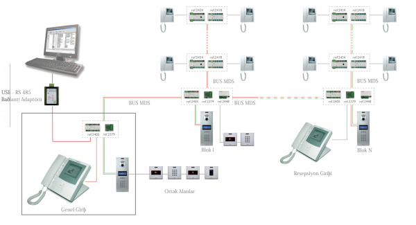 nurse call system wiring diagram also dukane accel control