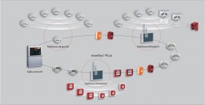 IQ8 Wireless - Kablosuz Akıllı Cihazlar
