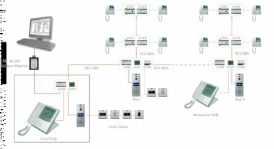 MDS Dijital Sistem