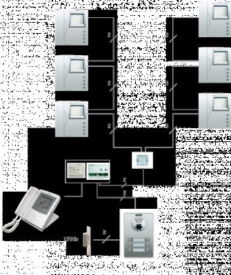 BUS2 Sistem