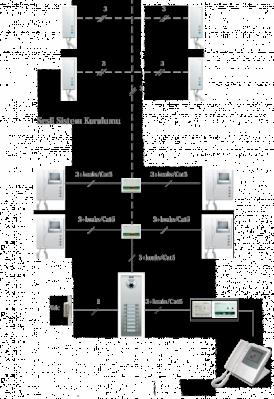 VDS Sistem