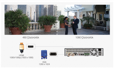 Samsung DVR - High resolution image enhancement